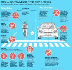 O desafio da bicicleta no Brasil