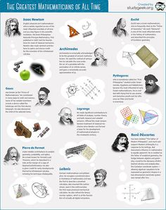 The greatest mathematicians of all time, an infographic from studygeek.org via Tumblr