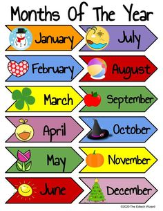 Days of the Week / Months of the Year / VIPKid by TheEdtechWizard English Activities For Kids, Learning English For Kids, English Worksheets For Kids, English Lessons For Kids, Kids English, English Words, Teaching English, Learn English, Teaching Spanish