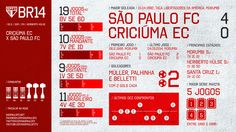 #60 - Campeonato Brasileiro: Criciúma x São Paulo - 02.11.2014