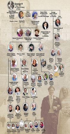 The Queen, Prince Philip, the Duke of Sussex, Princess Anne & the Middletons led the guests today as Royal bride Lady Gabriella Windsor married Thomas Kingston in the biggest society wedding of the year so far. British Royal Family Tree, Royal Family Trees, English Royal Family, Princess Anne, Prince And Princess, Prince Harry, Prince Philip, European History, British History