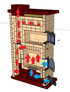 Ce este o sobă :: Sobe și centrale din cărămidă Fireplace Garden, Home Fireplace, Fireplace Design, Wood Stove Heater, Stove Oven, Tyni House, Kitchen Arrangement, Diy Pizza Oven, Oven Design