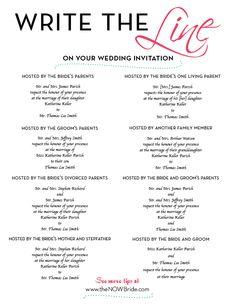 wedding invitations 2016 | wedding invitation etiquette and etiquette, Wedding invitations