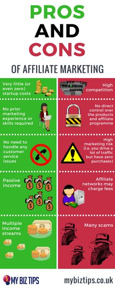 5 Pros and Cons of Affiliate Marketing in the UK [Infographic]