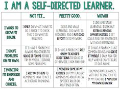 This free learning progression helps your students to be self-directed learners!