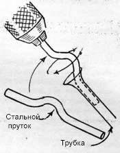 5 трюков для домашнего мастера #34   я сам   Яндекс Дзен