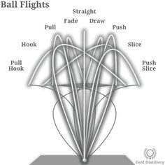 ball-flights