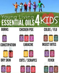 Essential Oils for kids maladies