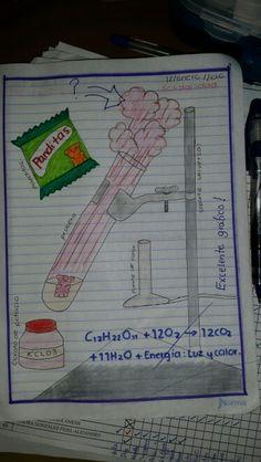 KClO3 + C6H12O6