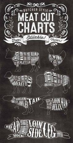 7 Free Editable Butcher Meat Cut Chart Illustrations - Cozy Home Design - Fleisch Home Design, Web Design, Graphic Design, Carnicerias Ideas, Webdesign Inspiration, Meat Shop, Butcher Shop, Chalkboard Art, Chalk Art