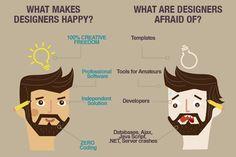 What makes a web designer happy? #WebDesignersTalk #CreativeDreamrz :)