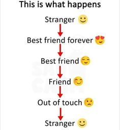 I'll die if this happens. My Feelings For You, Girls Status, Out Of Touch, Best Friends Forever, Queen Quotes, Friendship Quotes, Laughing, Truths, Ash