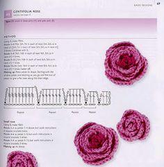 patrón de flor al crochet
