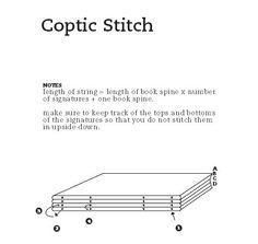 Coptic Stitch Tutorial (pdf)
