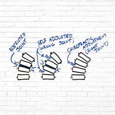 Schluter Chiropractic An Adjustment vs. Cracking Your Own Back Tulsa Chiropractor - Schluter Chiropractic Chiropractic Assistant, Chiropractic Office Design, Chiropractic Quotes, Chiropractic Therapy, Chiropractic Clinic, Chiropractic Adjustment, Chiropractic Wellness, Chiropractic Benefits, Acupuncture