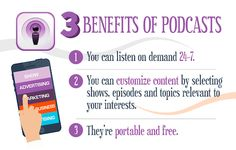 The Rise of Podcasting: The Ultimate On Demand Content [Infographic]