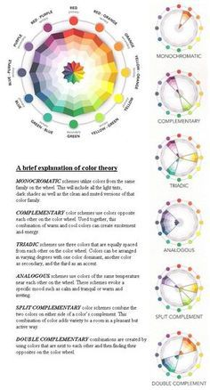 A brief explanation of color theory by NeenyGoo Repinned by www.complicatedcoloring.com