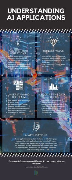 How to understand #AI applications as a non-techie: a nice #infographic - understanding the #data, #claims, and reflecting the #value of these #applications. Ai Applications, Use Case, Data Science, Artificial Intelligence, Machine Learning, New Technology, Reflection, Infographic, Industrial