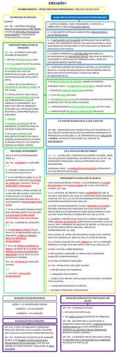 28 - Execução I Novo Cpc, Leis, Law School, Mental Map, Studying, Maps, Frames, Garlands, Garland