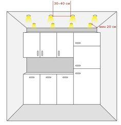 Освещение на кухне, как разместить светильники   Сергей Корнилов