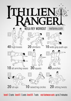 http://neilarey.com/images/workouts/ithilien-ranger-workout.jpg Workout routine