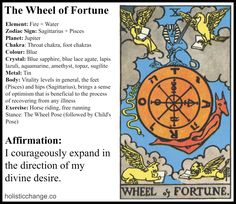 Journaling Holistic Change with The Wheel of Fortune - Holistic Correspondences for the Wheel of Fortune