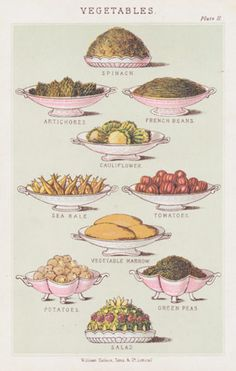 1000+ images about Food drawings on Pinterest | Food illustrations ...