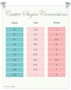 Caster sugar conversion chart