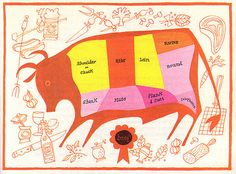 All available sizes | Esquire Cookbook - Beef Cuts | Flickr - Photo Sharing!