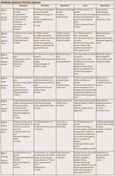 Recetas dieta hiperproteica para adelgazar