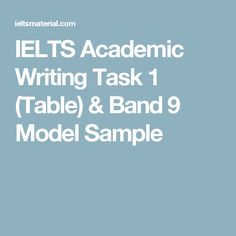 IELTS Writing: Task 1 Pie Chart Question