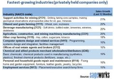 Industries to watch in 2014 (Forbes.com)