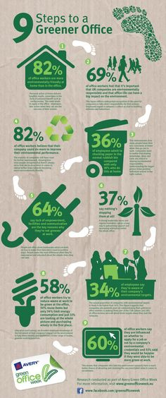 9 Steps to a Greener Office : Avery Green Office Week