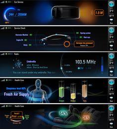 Car Navigatin Navigation Design, Interface Design, User Interface, Ui Design, Auto Ui, Digital Dashboard, Aviation Technology, Car Ui, Car Cleaning