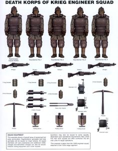 Death Korps Engineer Squad and Equipment