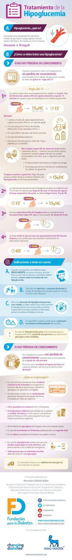 #Infografia Tratamiento de la hipoglucemia