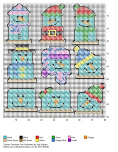 Smores Friends Christmas Tree Ornaments Pg 2/2 Plastic Canvas Coasters, Plastic Canvas Ornaments, Plastic Canvas Crafts, Plastic Canvas Patterns, Needlepoint Patterns, Cross Stitch Patterns, Snowman Christmas Ornaments, Snowman Crafts, Christmas Gifts