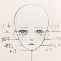 I Got Asked How To Draw The Face So Here It Is Placement Of