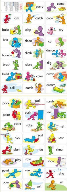 Printable verbs for flashcards / fluency in English vocabulary. Can be used for gamification to consolidate knowledge. English Time, English Verbs, Kids English, Learn English Words, English Study, English Class, English Lessons, English Grammar, English Speaking For Kids