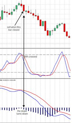 Momentum with Stochastic and MACD Trading System is strategy for swing trading. Time frame 60 min, min, daily and weekly. Currency pairs: any. Forex Trading Basics, Learn Forex Trading, Forex Trading Strategies, Trading Quotes, Intraday Trading, Forex Trading Signals, Investing In Stocks, Buy Stocks, Cryptocurrency Trading