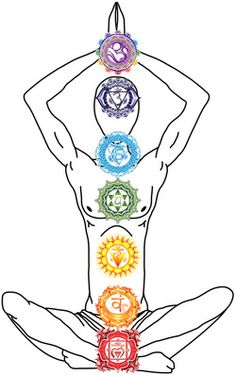 What is a Chakra? http://www.caterpillaryogareiki.com/1/post/2014/02/what-is-a-chakra.html