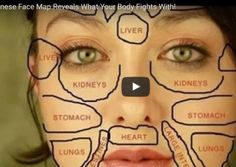 Chinese Face Mapping Skin Analysis Chart