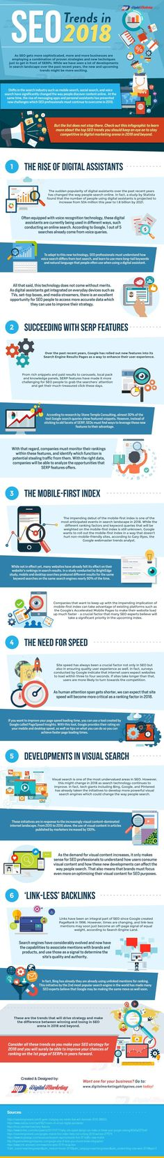 6 SEO Trends for 2018 - Infographic Shared by VERTI GROUP INTERNATIONAL A.K.A. SEO SEATTLE® - seoseattlegroup.com #contentmarketingseo