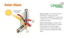 High-Quality range of Solar Control Glass to keep building interiors comfortable.