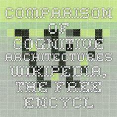 Comparison of cognitive architectures - Wikipedia