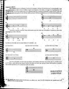El libro de las escalas Guitar Classes, Music Chords, Musicals, Sheet Music, Blues, Popular Music, Best Songs, Guitar Songs, Music Guitar