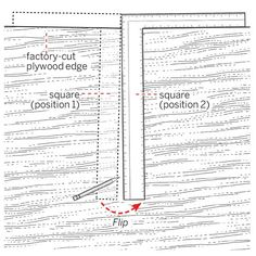 TOH's Norm Abram explains how to tell if your framing square is square.