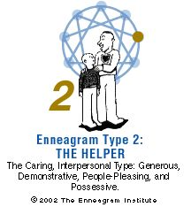 I took the Enneagram profile. At first I didn't think it got me but as a read more, I think it's right. I am a 2-Helper.