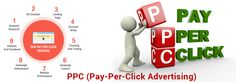 Important Steps for successful #PPC results - http://goo.gl/aEuXax