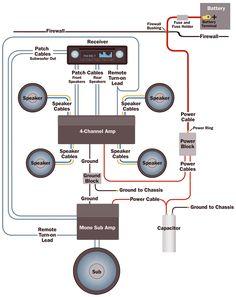 75 best car audio images car sounds car audio systems car audio rh pinterest com